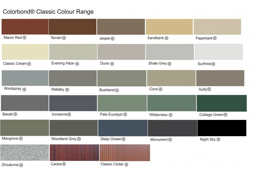 Color Chart of Sectional Garage doors