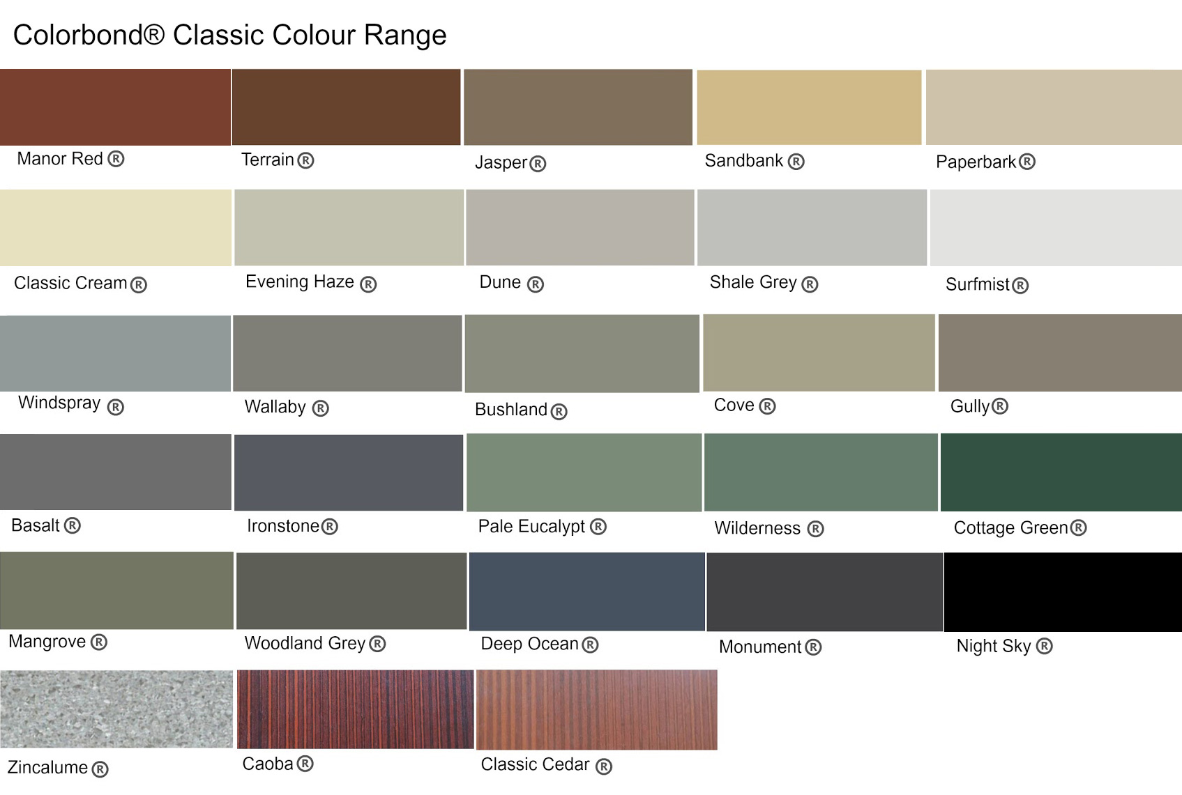 Colour of Timber Garage Door